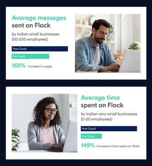 communication-stats