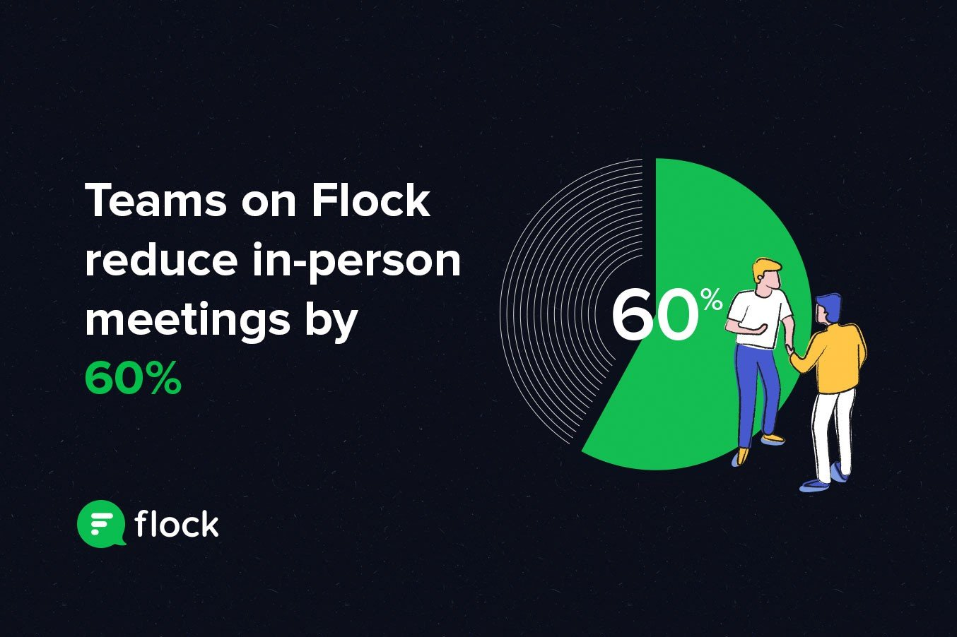 Graphic: teams on Flock reduce in-person meetings by 60%