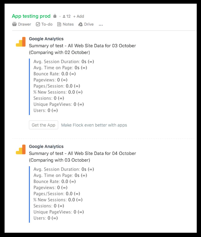 Google Analytics integration in Flock